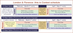ACM London & Florence: Arts in Context 2014 Schedule