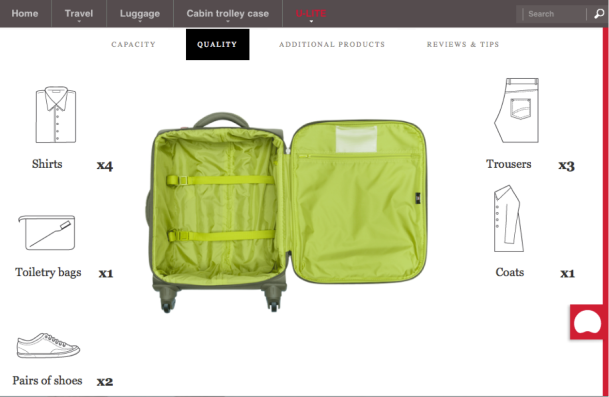 what can fit in a Delsey U-Lite 53cm wheel cabin trolley case © Delsey.com