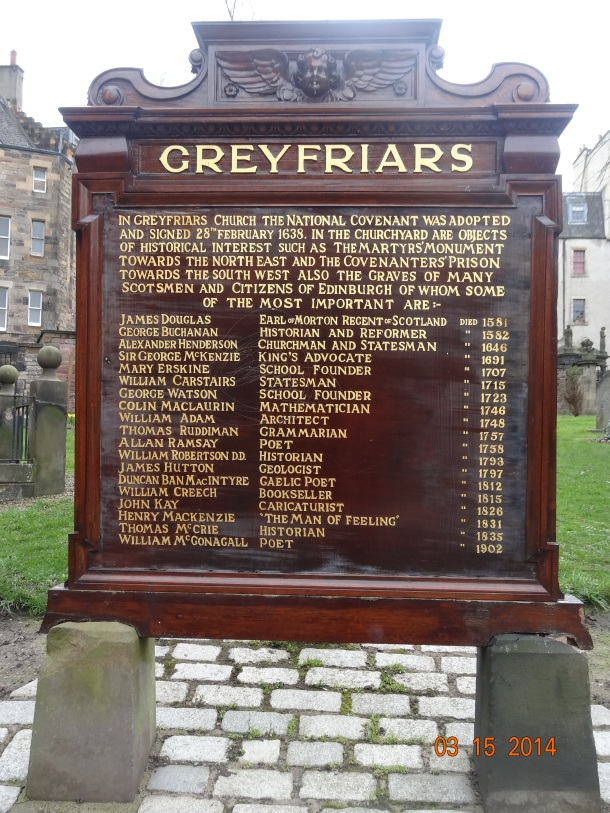 list of Edinburgh's most important citizens